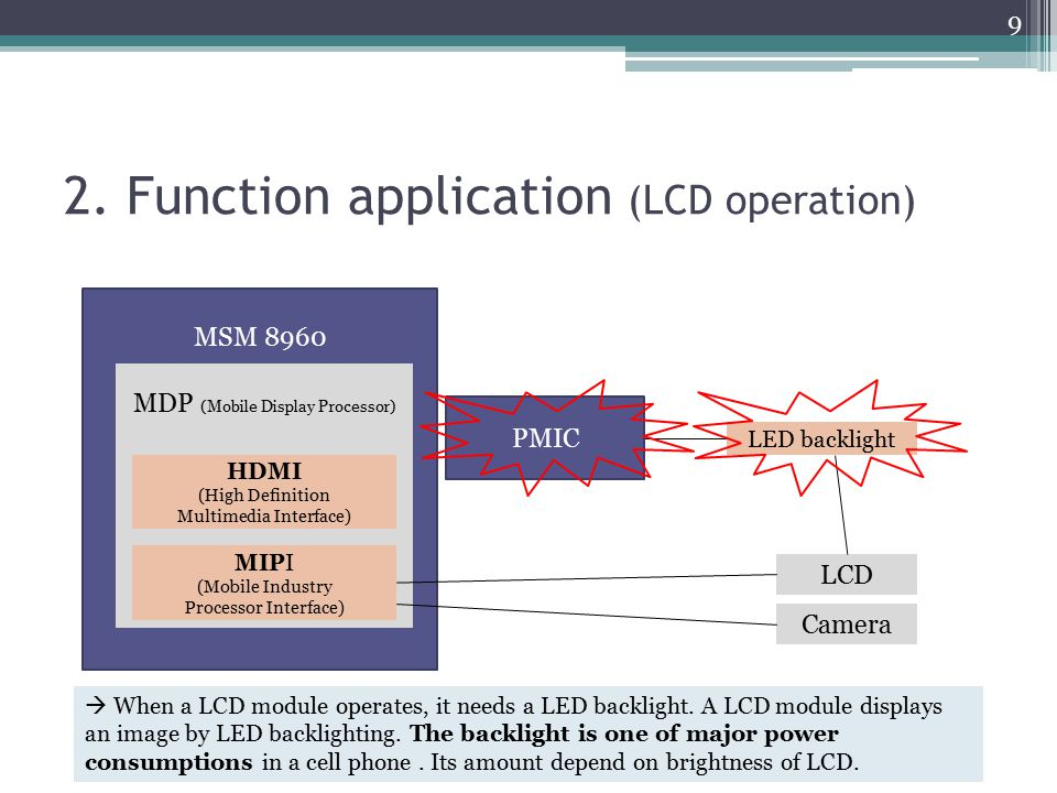 2. Function application (LCD operation)