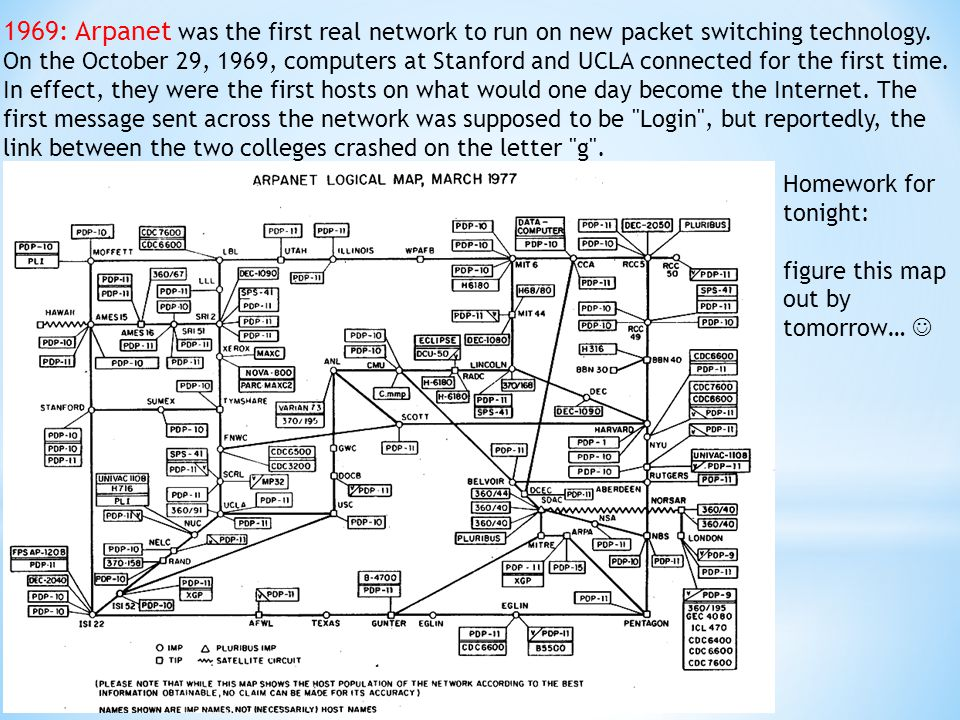 1969: Arpanet was the first real network to run on new packet switching technology. On the October 29, 1969, computers at Stanford and UCLA connected for the first time. In effect, they were the first hosts on what would one day become the Internet. The first message sent across the network was supposed to be Login , but reportedly, the link between the two colleges crashed on the letter g .