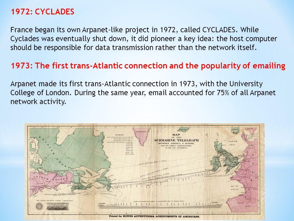 1972: CYCLADES