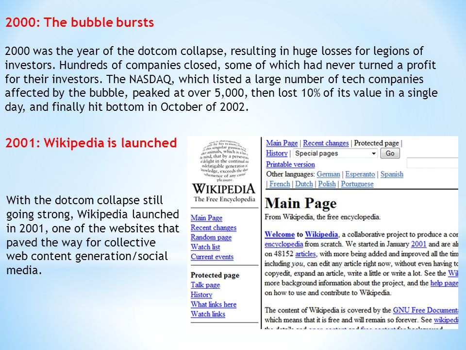 2001: Wikipedia is launched