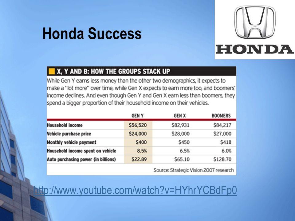 Honda Success http://www.youtube.com/watch v=HYhrYCBdFp0