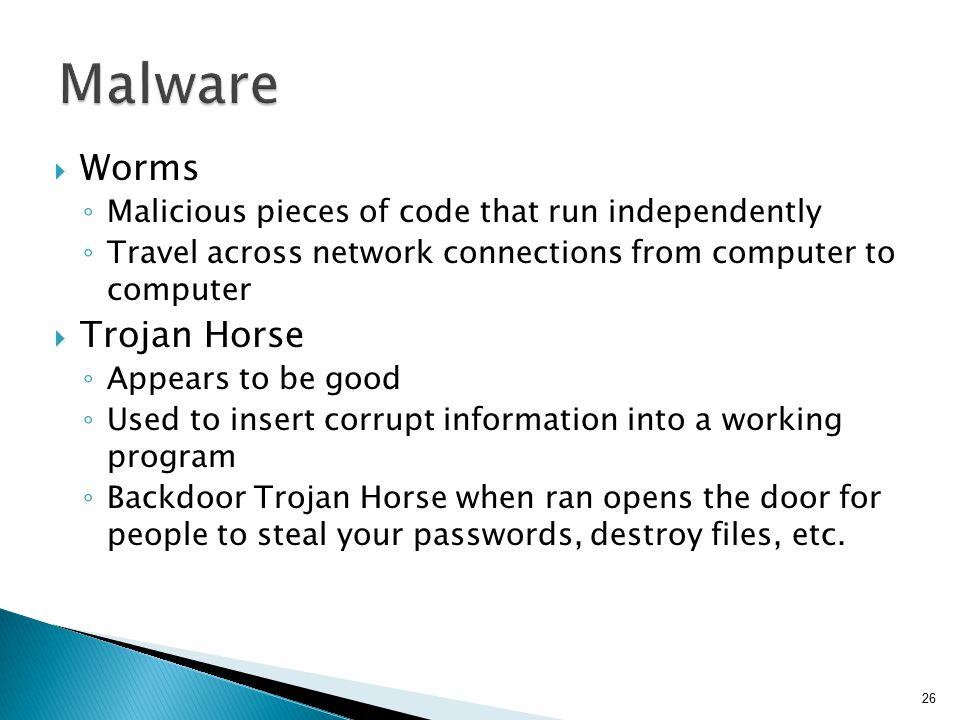 Malware Worms Trojan Horse