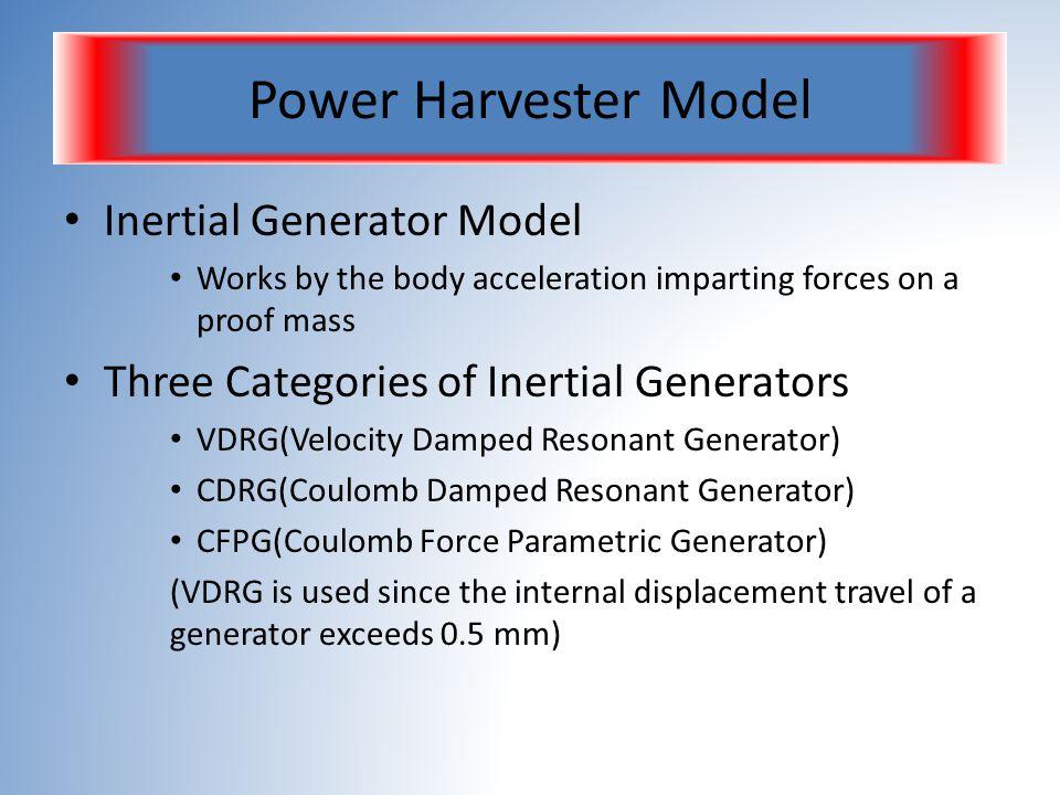 Power Harvester Model Inertial Generator Model