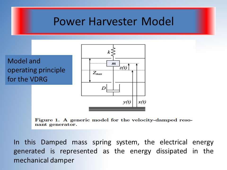 Power Harvester Model Model and operating principle for the VDRG