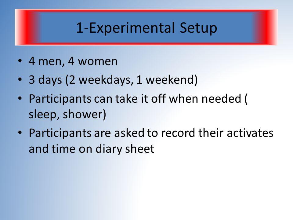 1-Experimental Setup 4 men, 4 women 3 days (2 weekdays, 1 weekend)
