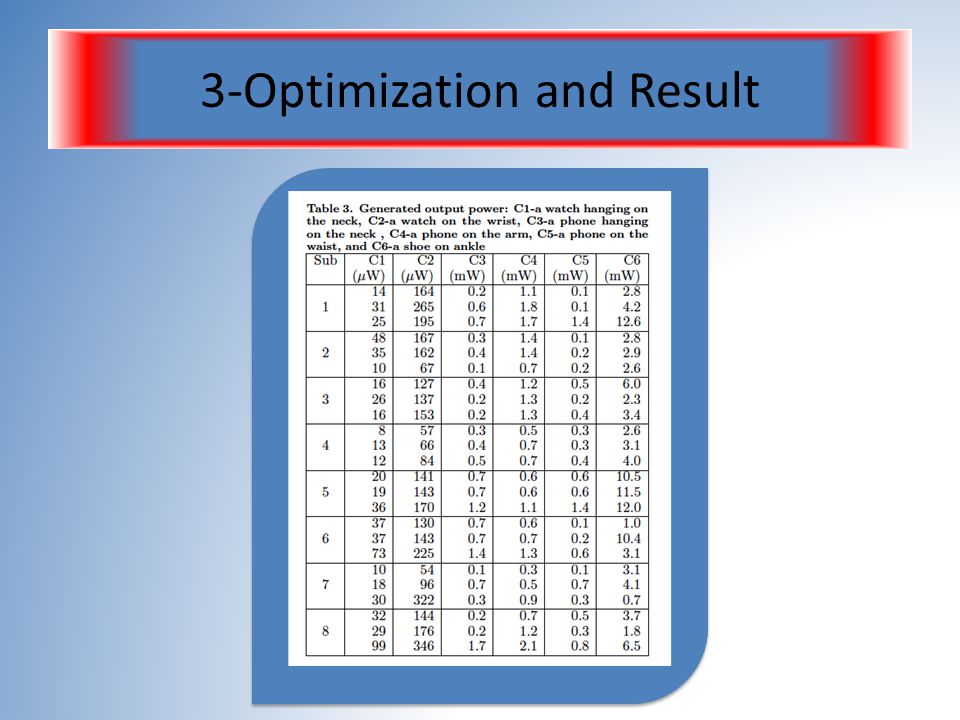 3-Optimization and Result