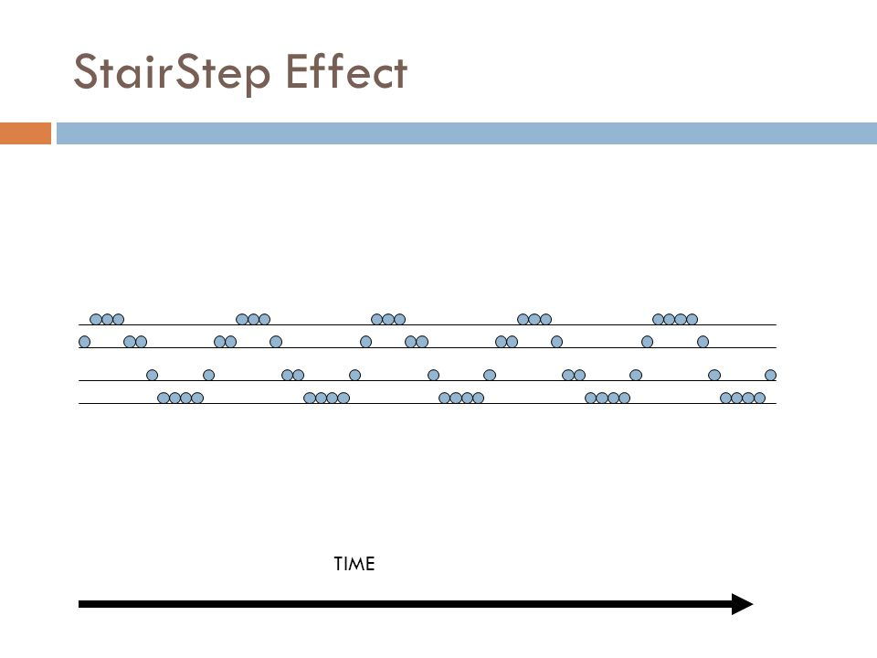 StairStep Effect TIME
