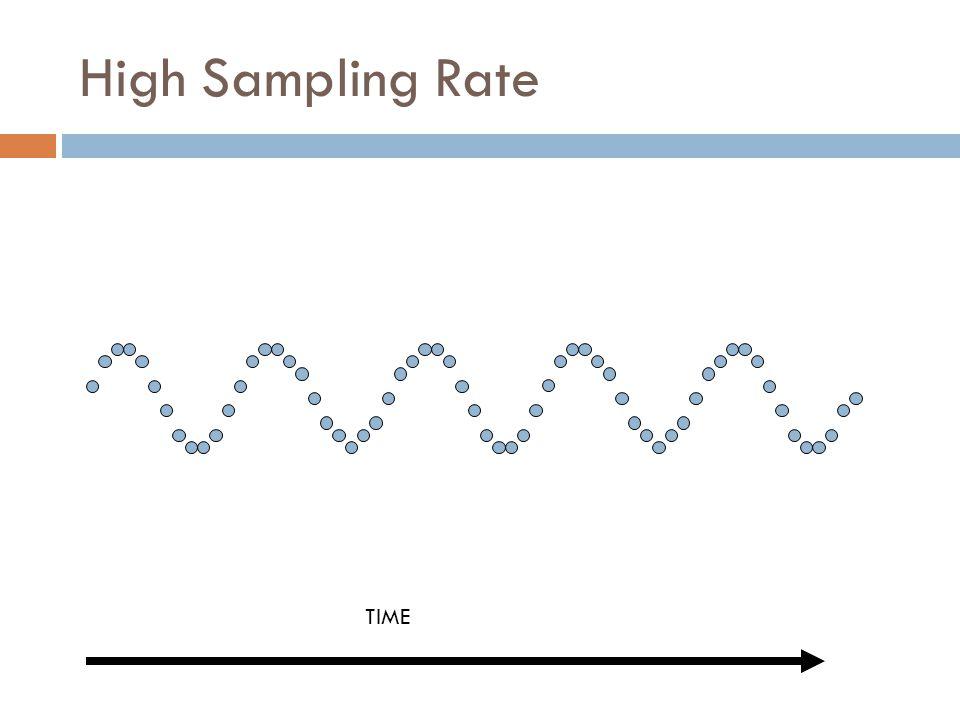 High Sampling Rate TIME