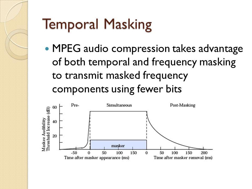Temporal Masking