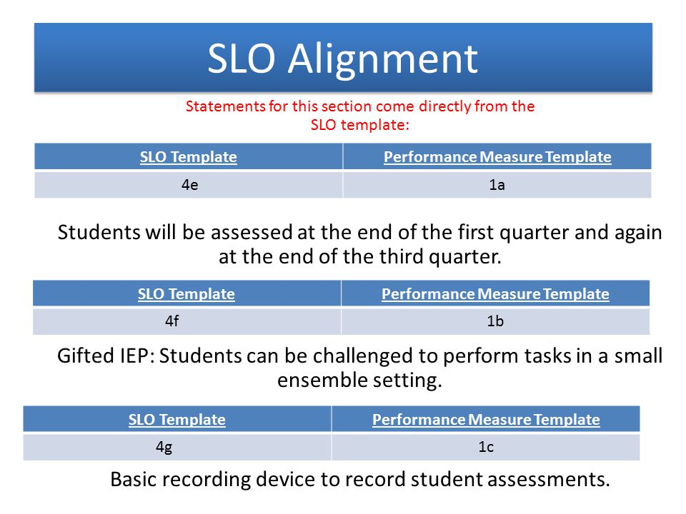 Teacher effectiveness and the student learning objectives for Slo scoring template