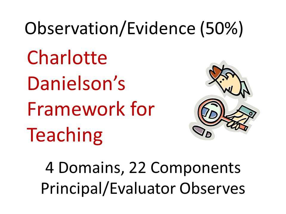 Principal/Evaluator Observes