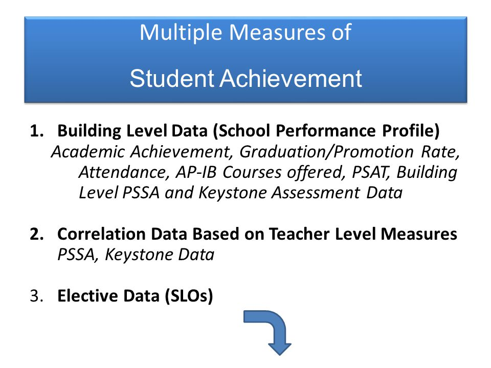 Student Achievement Building Level Data (School Performance Profile)