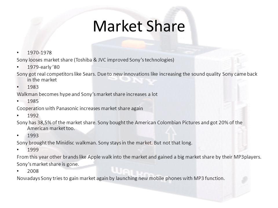 Market Share 1970-1978. Sony looses market share (Toshiba & JVC improved Sony's technologies) 1979-early '80.