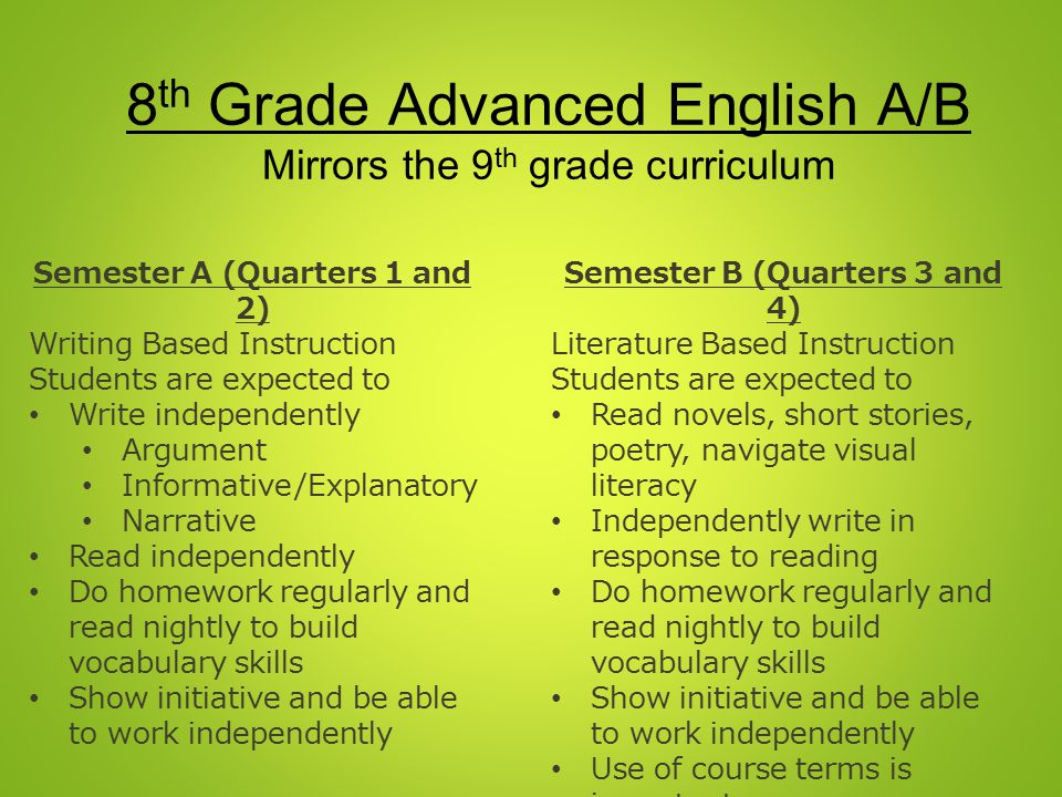 8th Grade Advanced English A/B Mirrors the 9th grade curriculum
