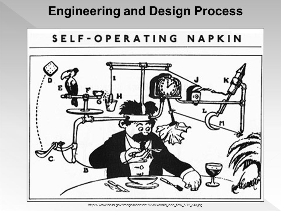 Engineering and Design Process