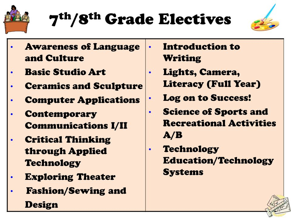 7th/8th Grade Electives Awareness of Language and Culture