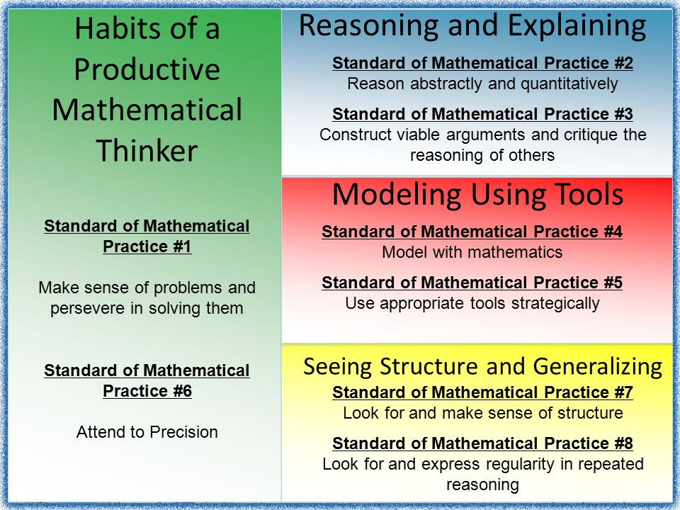Habits of a Productive Mathematical Thinker Reasoning and Explaining