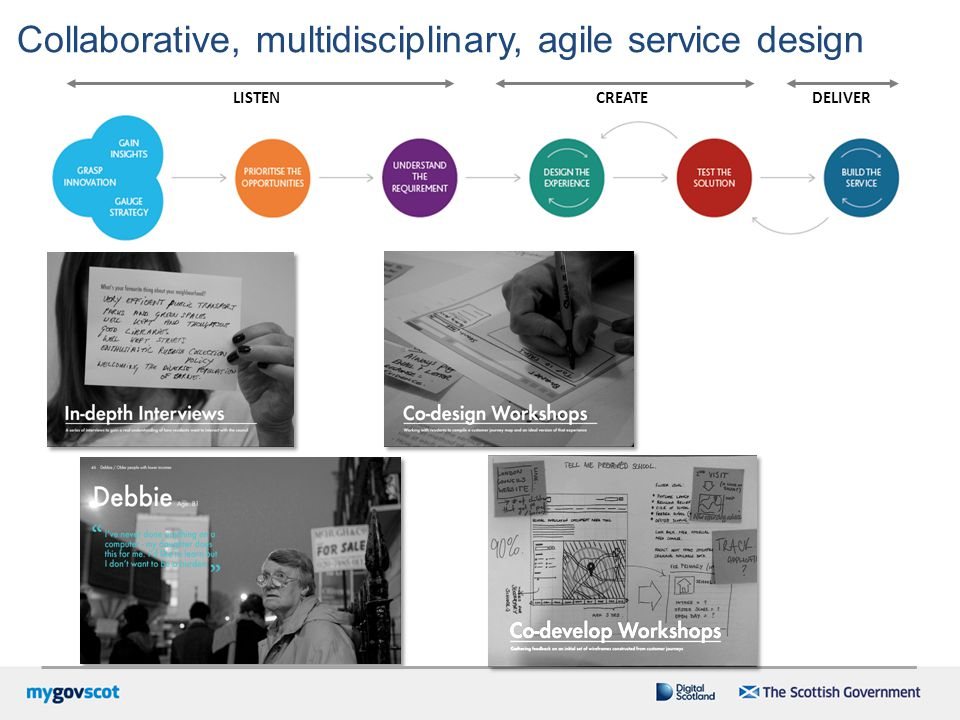 Collaborative, multidisciplinary, agile service design