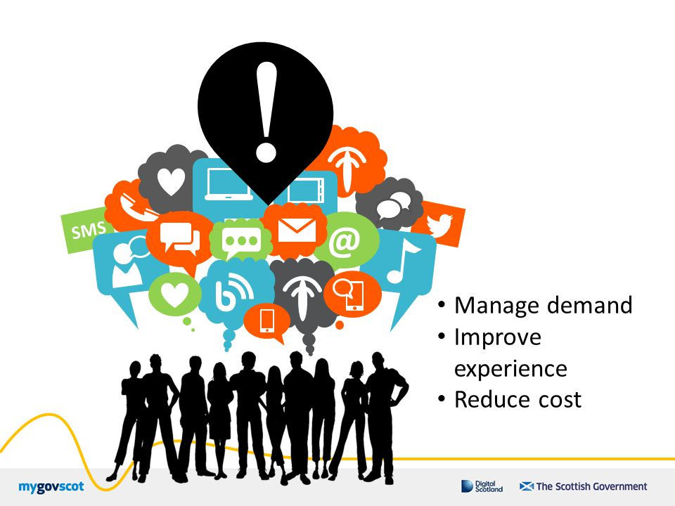 ! SMS @ Manage demand Improve experience Reduce cost