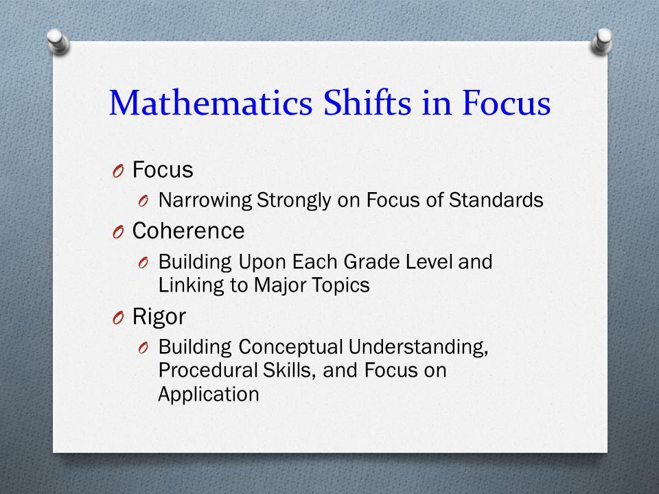 Mathematics Shifts in Focus