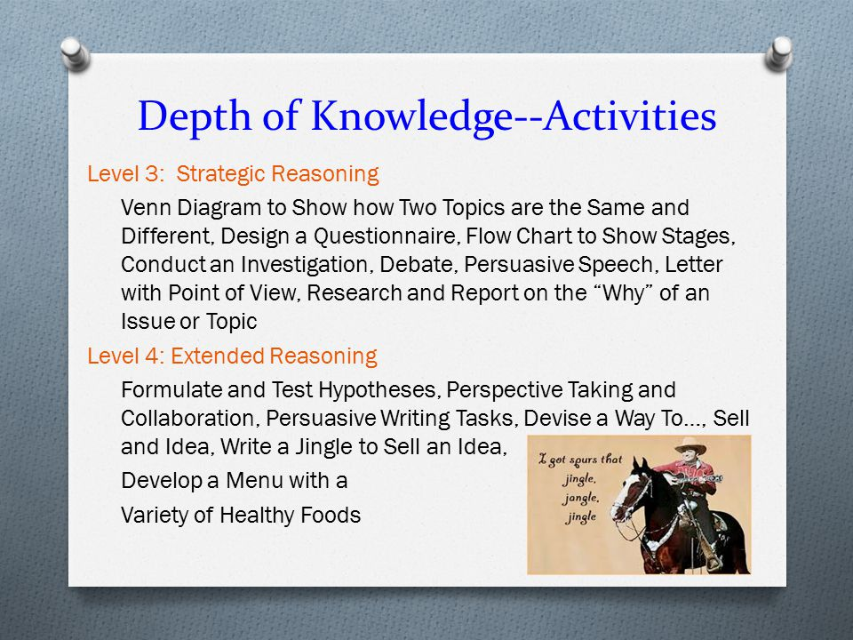 Depth of Knowledge--Activities