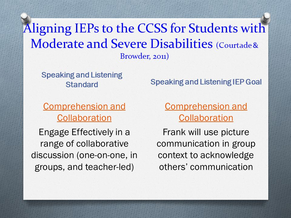 Speaking and Listening Standard Speaking and Listening IEP Goal