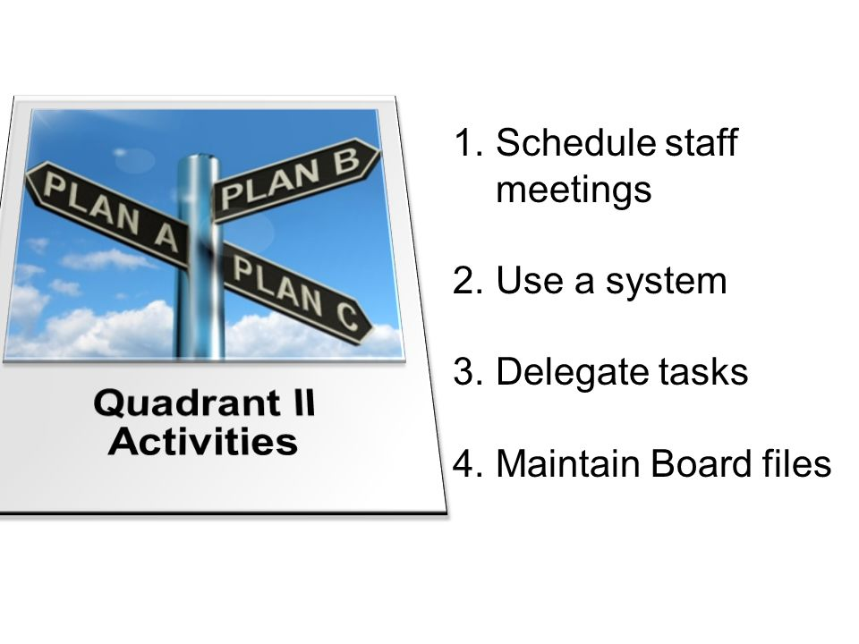 Quadrant II Activities