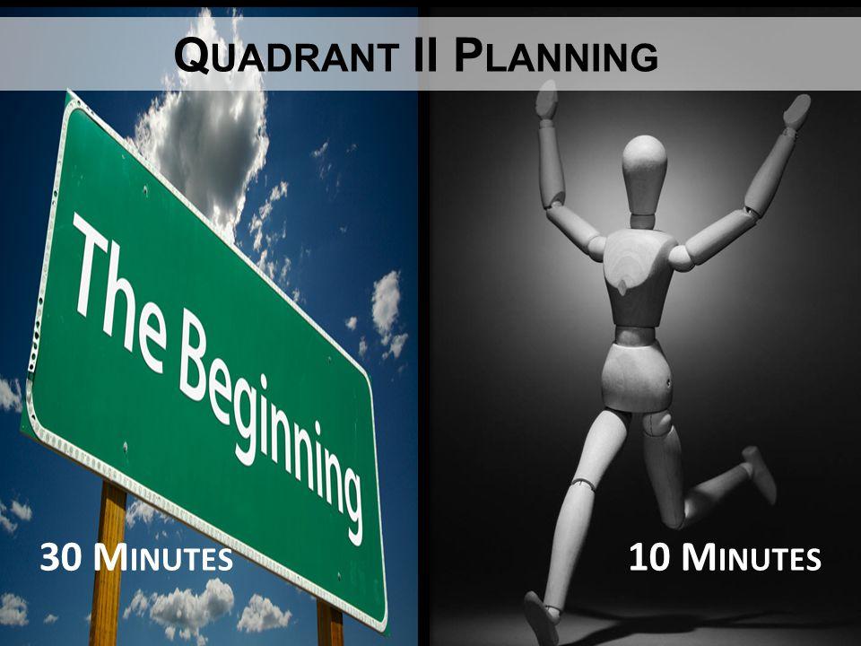 30/10 Quadrant II Planning Quadrant II Planning 30 Minutes 10 Minutes