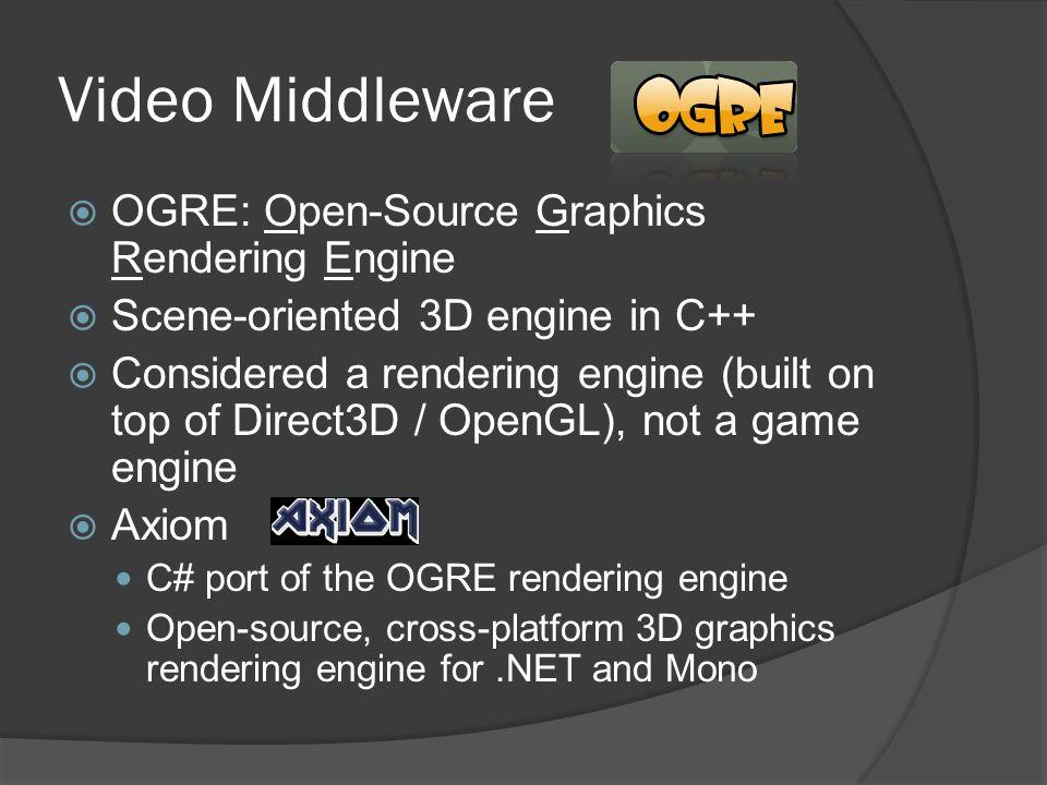 Video Middleware OGRE: Open-Source Graphics Rendering Engine