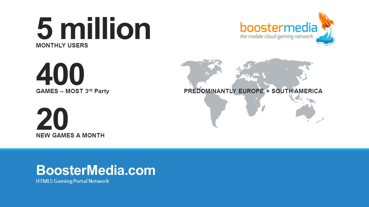 5 million 400 20 BoosterMedia.com MONTHLY USERS GAMES – MOST 3rd Party