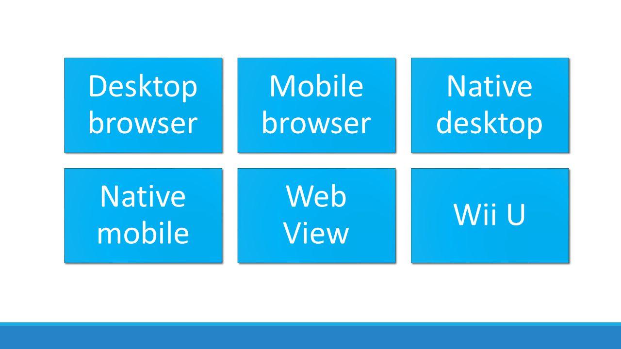 Desktop browser Mobile browser Native desktop Native mobile Web View Wii U