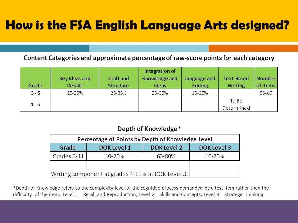 How is the FSA English Language Arts designed