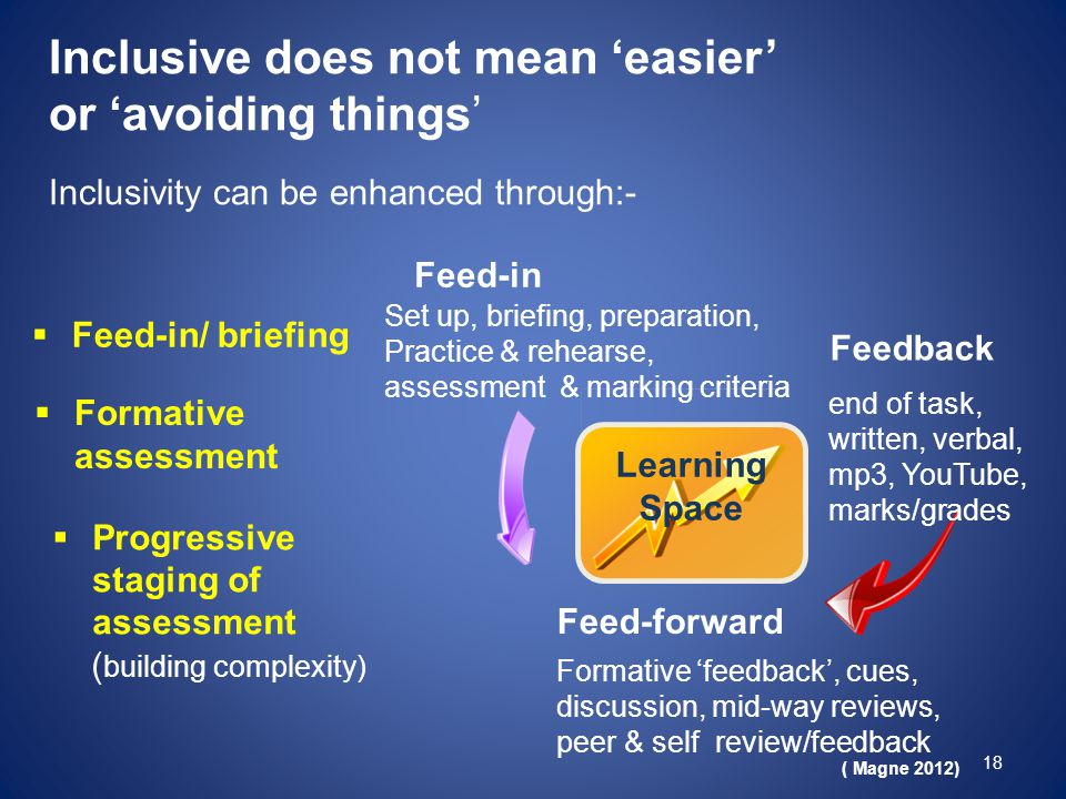 Inclusive does not mean 'easier' or 'avoiding things'