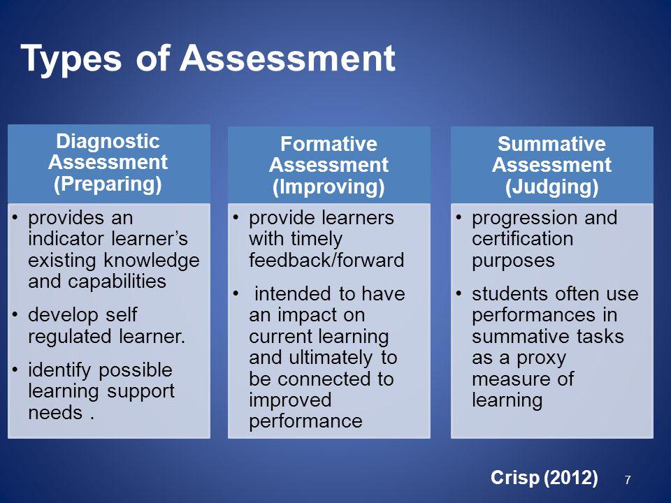 Types of Assessment Diagnostic Assessment (Preparing)