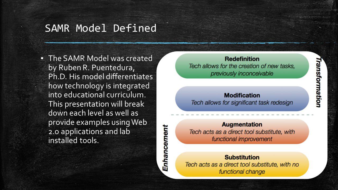 SAMR Model Defined