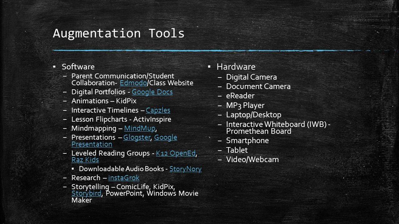 Augmentation Tools Hardware Software Digital Camera Document Camera