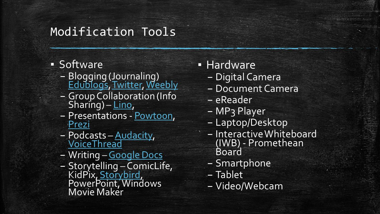 Modification Tools Hardware Software Digital Camera Document Camera