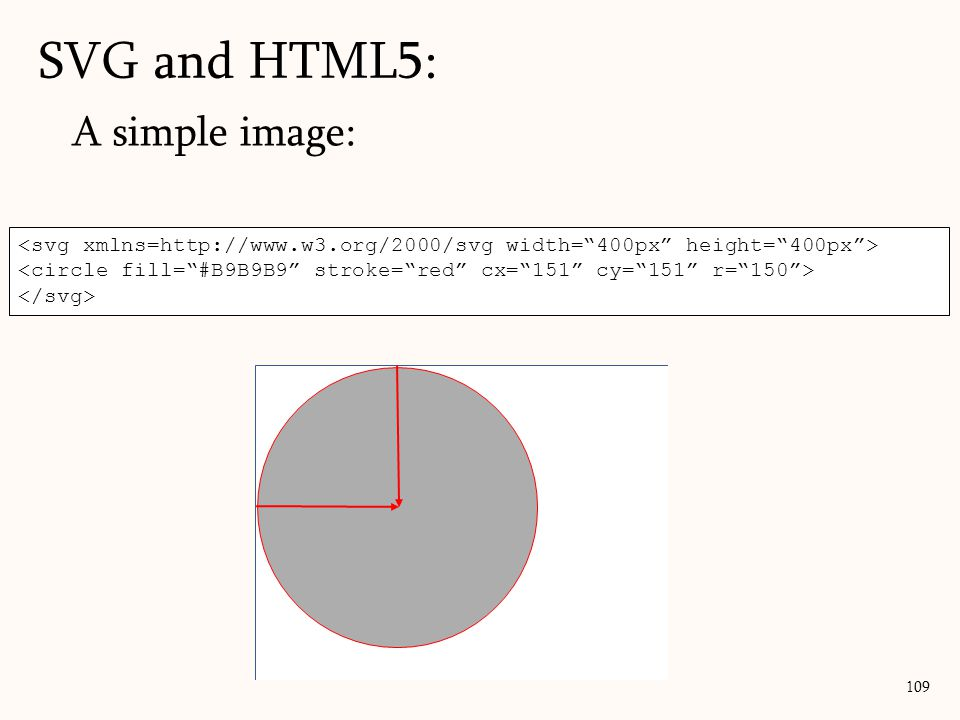 SVG and HTML5: A simple image: