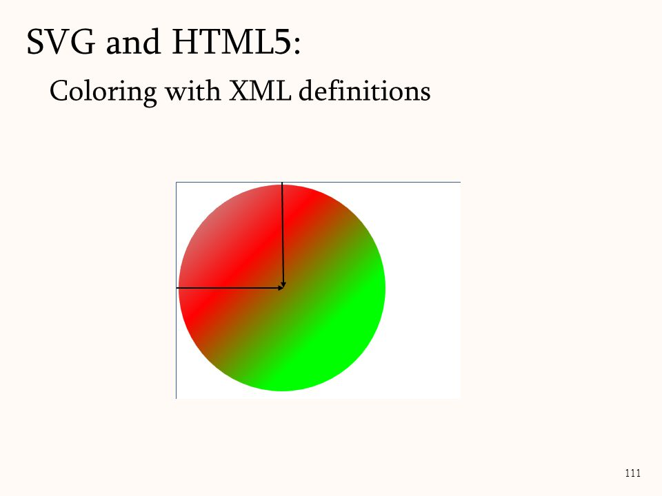 SVG and HTML5: Coloring with XML definitions