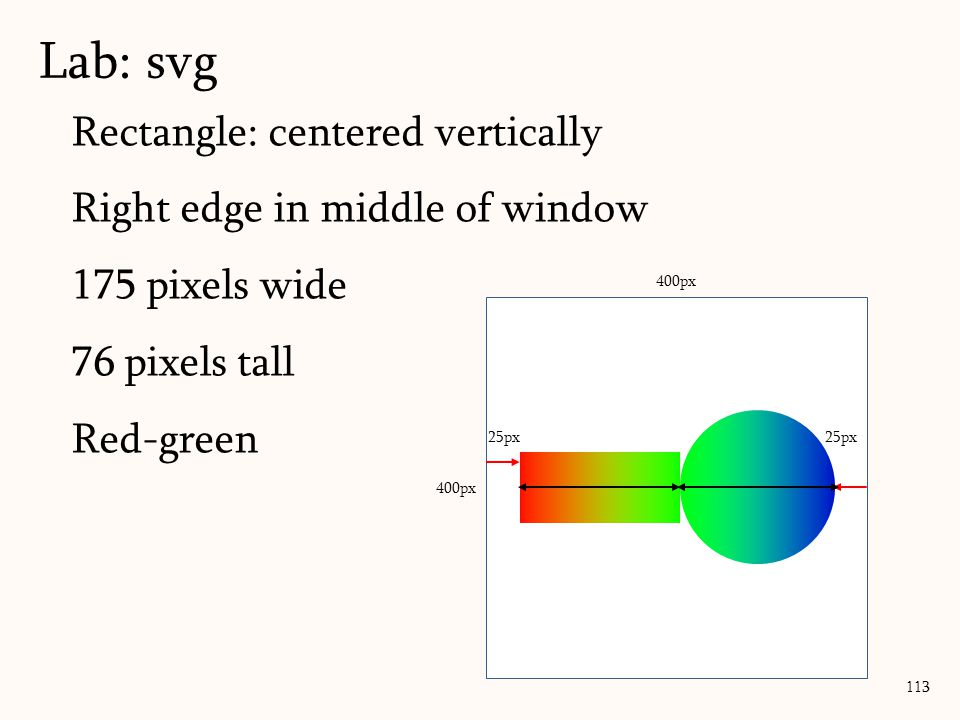 Lab: svg Rectangle: centered vertically Right edge in middle of window