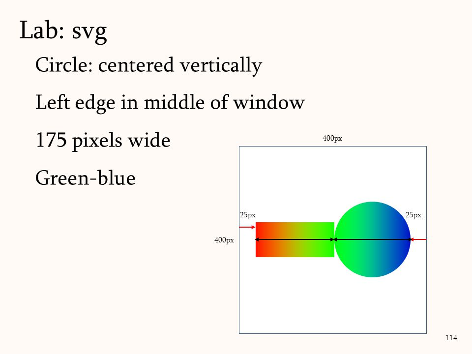 Lab: svg Circle: centered vertically Left edge in middle of window
