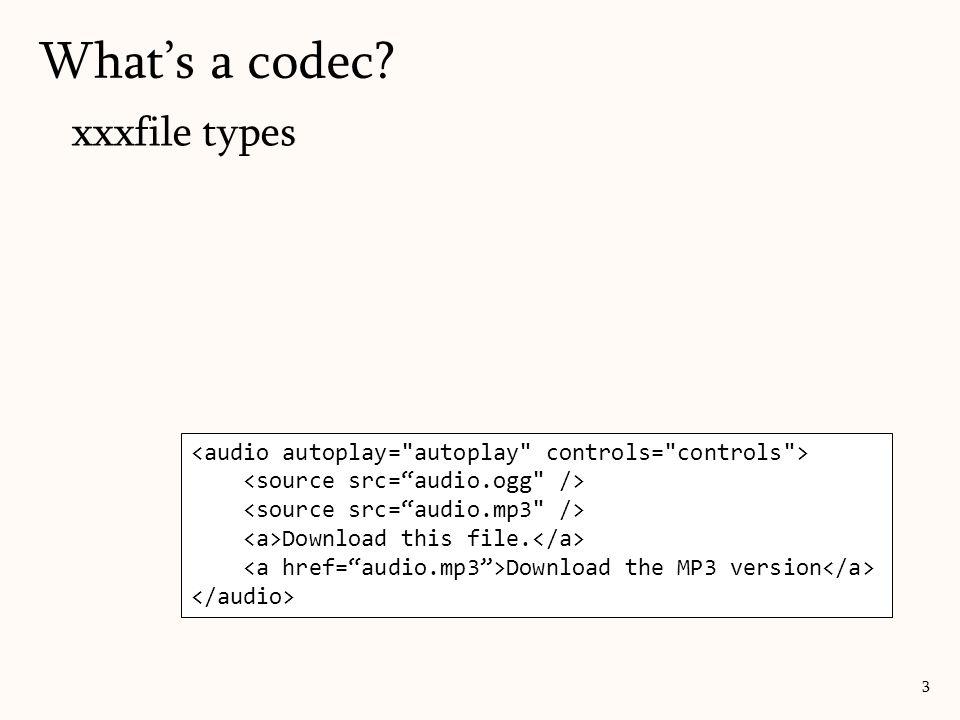 What's a codec xxxfile types