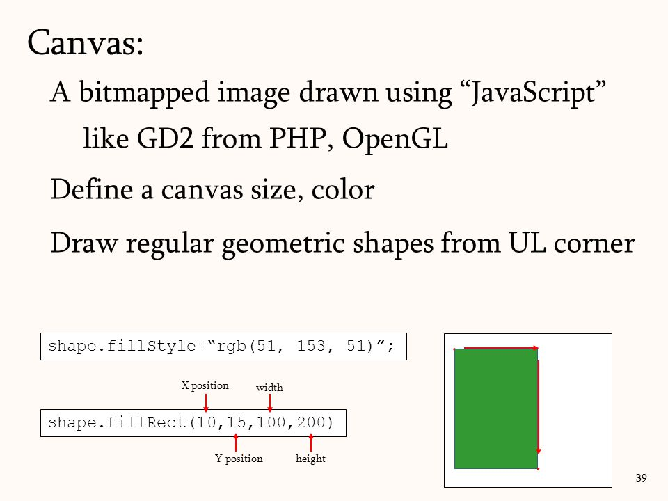 Canvas: A bitmapped image drawn using JavaScript