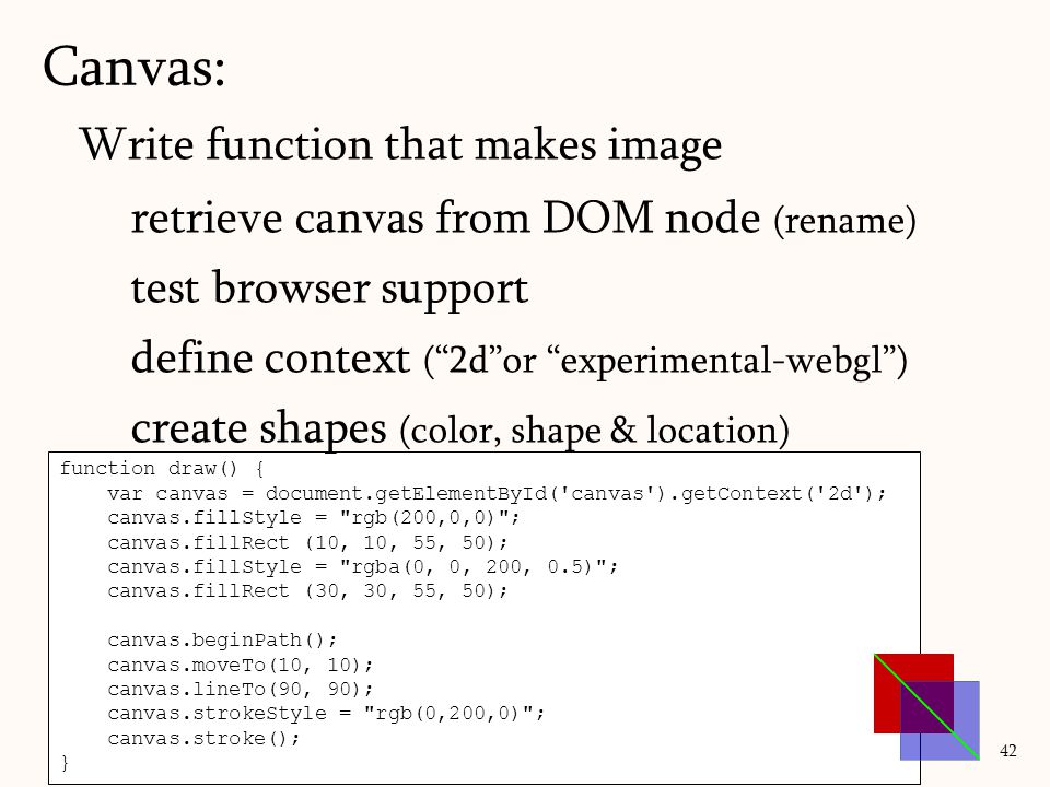 Canvas: Write function that makes image
