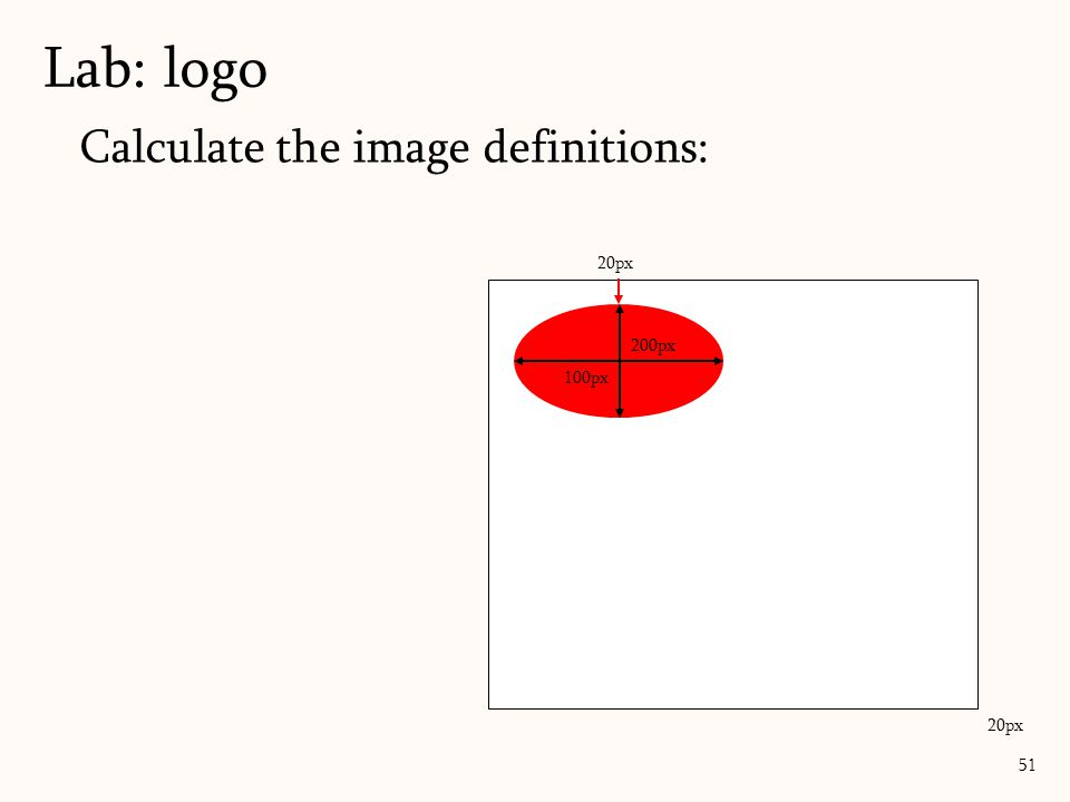 Lab: logo Calculate the image definitions: 20px 100px 200px 20px