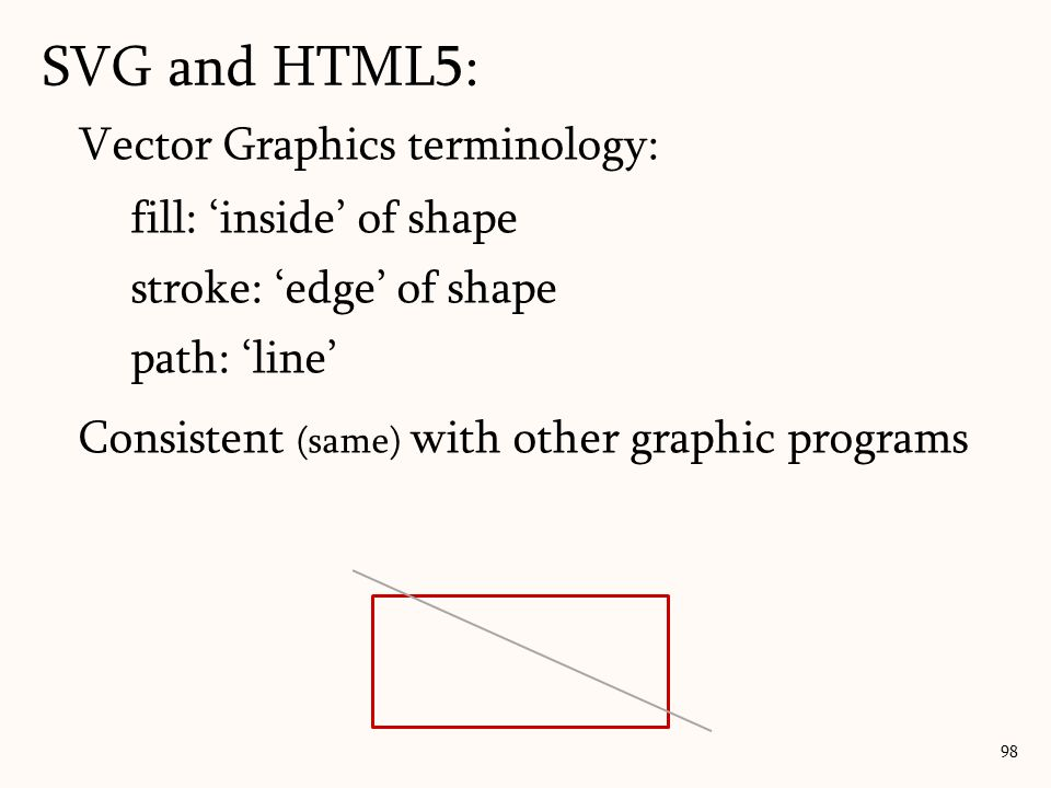 SVG and HTML5: Vector Graphics terminology: fill: 'inside' of shape