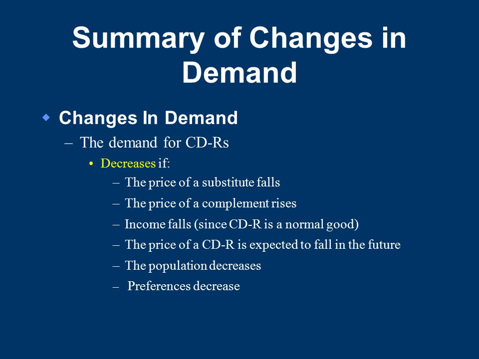 Summary of Changes in Demand