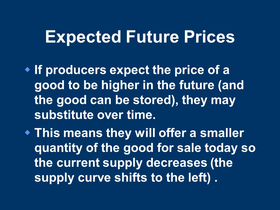 Expected Future Prices