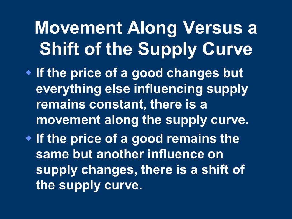 Movement Along Versus a Shift of the Supply Curve