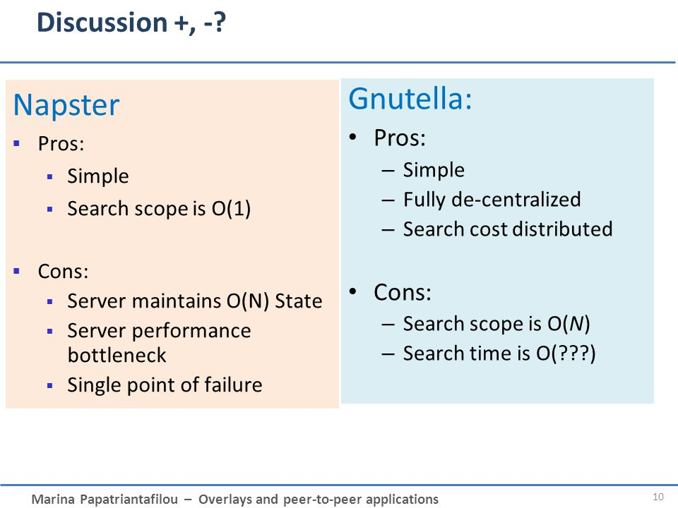 Gnutella: Napster Discussion +, - Pros: Cons: Pros: Simple Simple